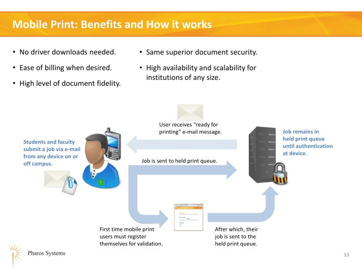 Mobile Print: Benefits and How it works