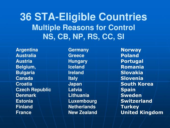 36 STA-Eligible Countries
