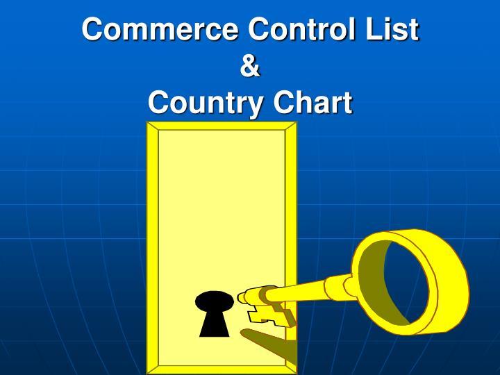 Commerce Control List