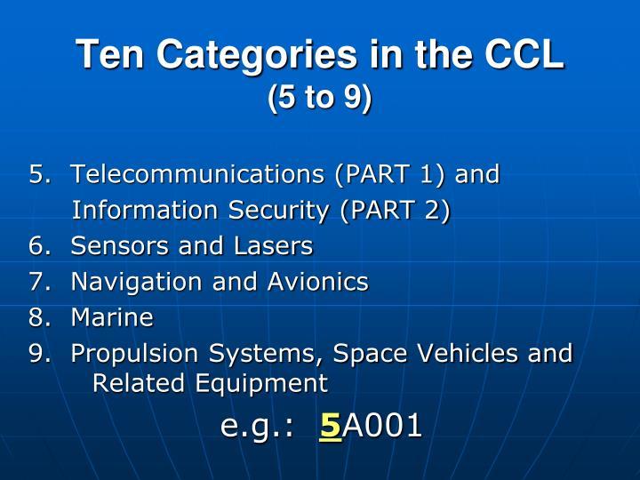 Ten Categories in the CCL