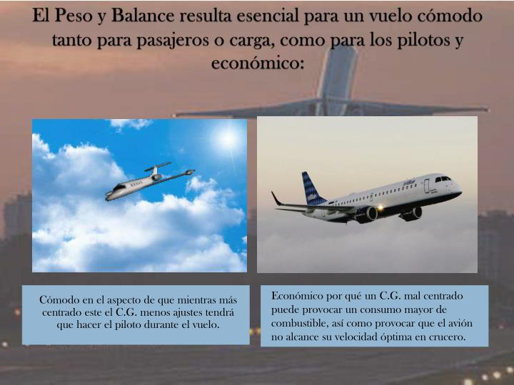 El Peso y Balance resulta esencial para un vuelo cómodo tanto para pasajeros o carga, como para los pilotos y económico: