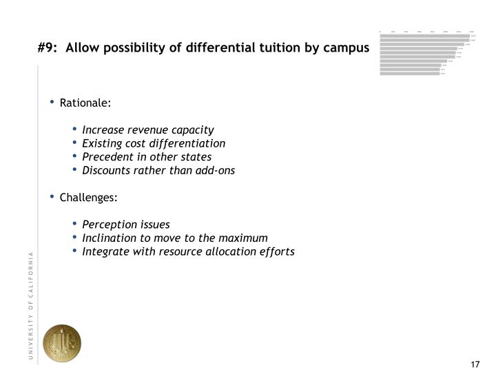 #9:  Allow possibility of differential tuition by campus