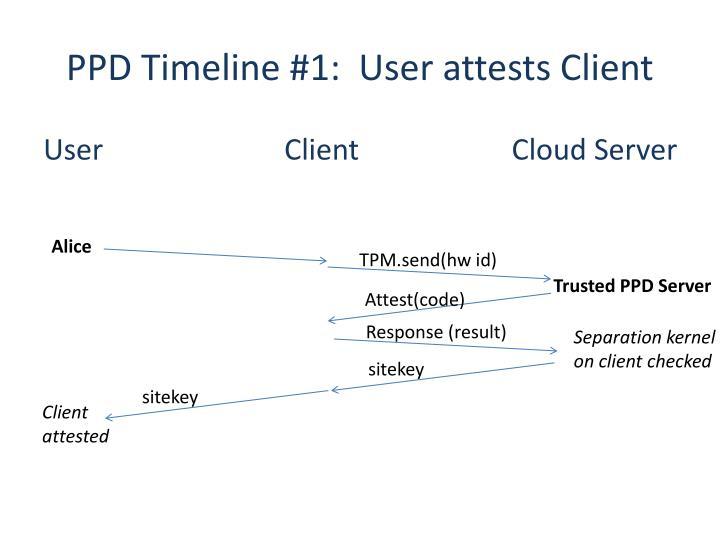 PPD Timeline #1:  User attests Client
