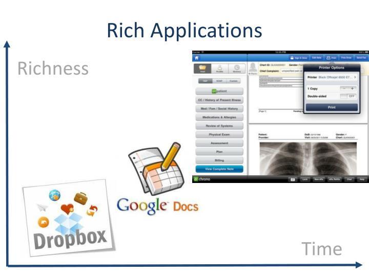 Rich applications