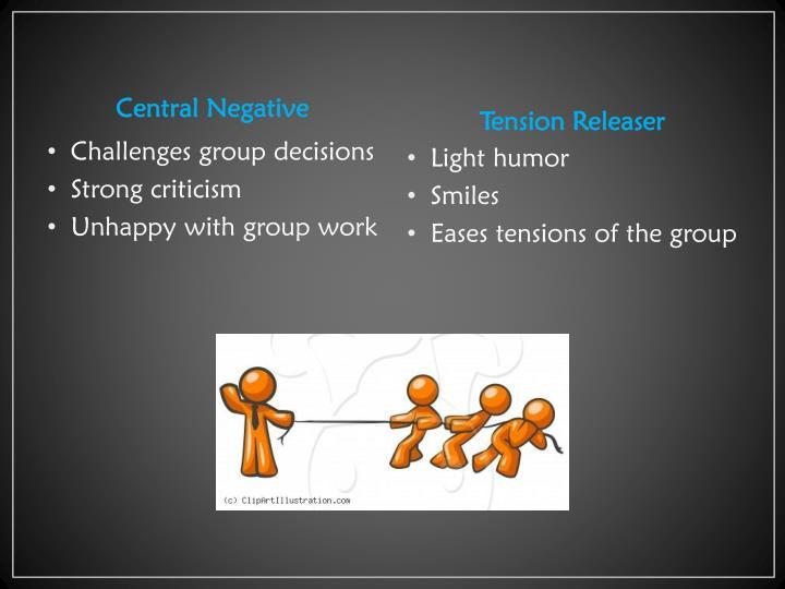 Central Negative