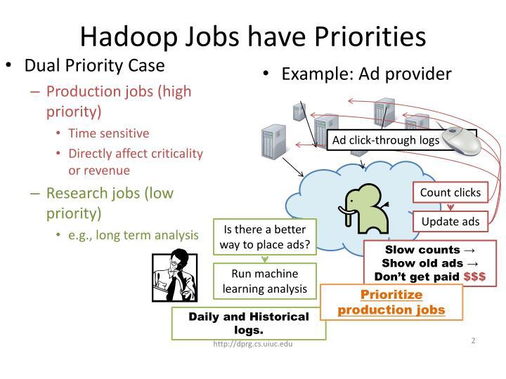 Hadoop jobs have priorities