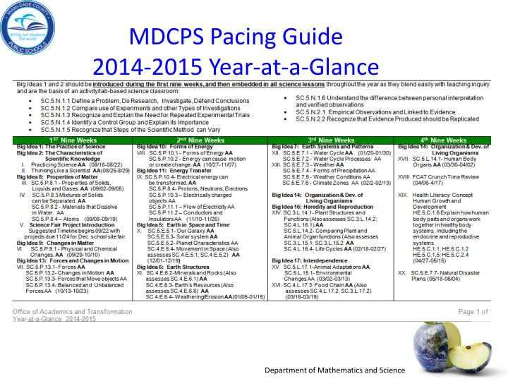 MDCPS Pacing Guide