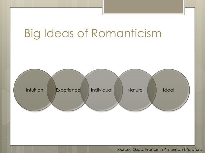 Big ideas of romanticism