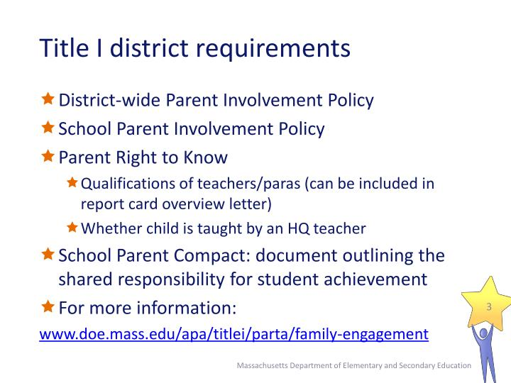 Title i district requirements