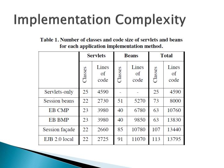 Implementation Complexity
