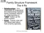 family structure framework the 4 rs