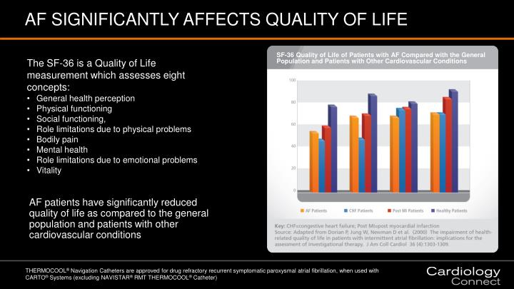 AF SIGNIFICANTLY AFFECTS QUALITY OF LIFE