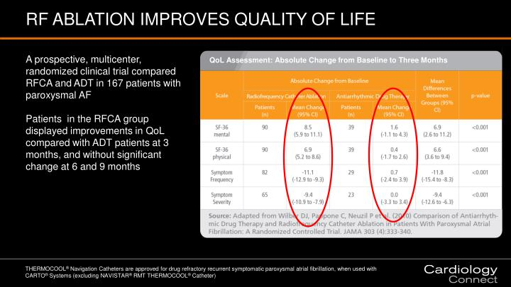 RF ABLATION IMPROVES QUALITY OF LIFE