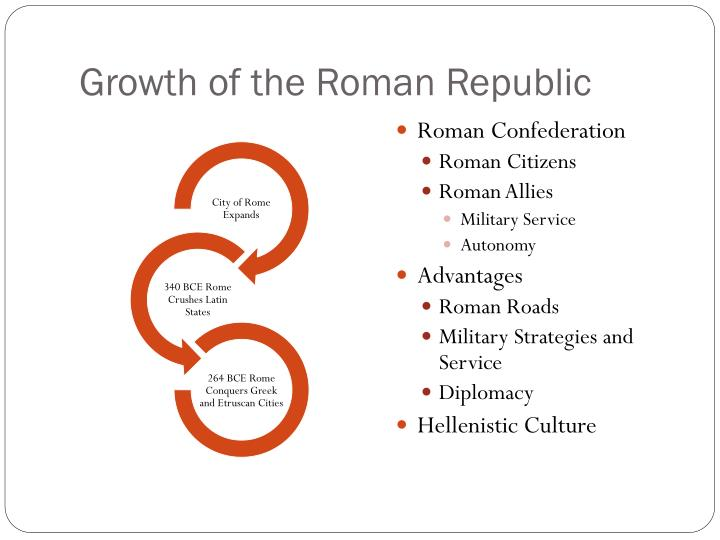 an argument on the reason for the decline and fall of the roman republic Decline and fall of the roman republic 9th grade pre-ap world history  land and bonuses were given to roman soldiers what was an outcome of the social war.