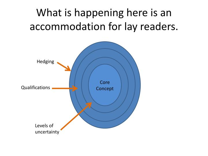 What is happening here is an accommodation for lay readers.