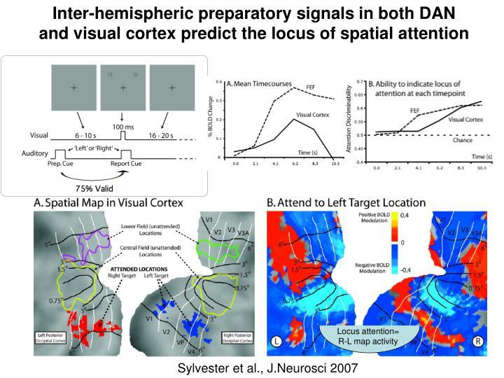 Inter-hemispheric preparatory signals