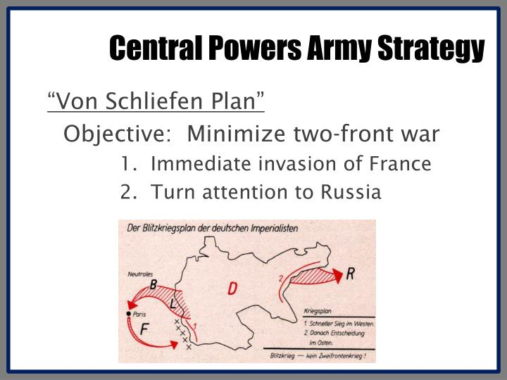 Central Powers Army Strategy