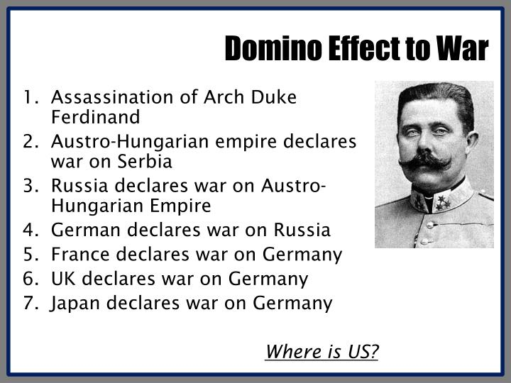 Domino Effect to War