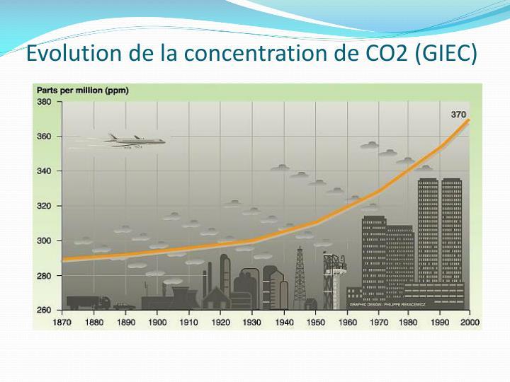 Evolution de la concentration de CO2 (GIEC)