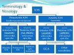terminology nosology1