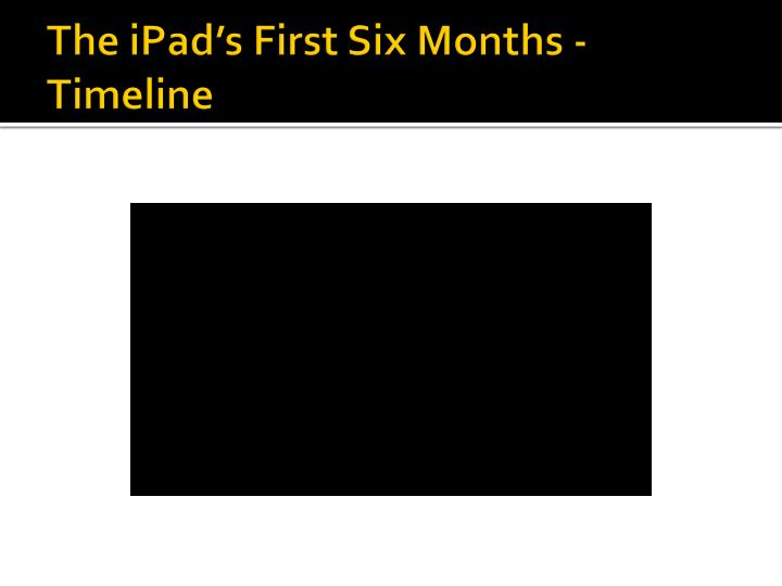The iPad's First Six Months - Timeline