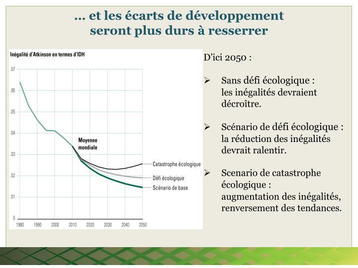 … et les écarts de développement