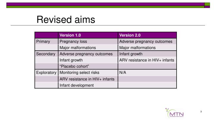 Revised aims