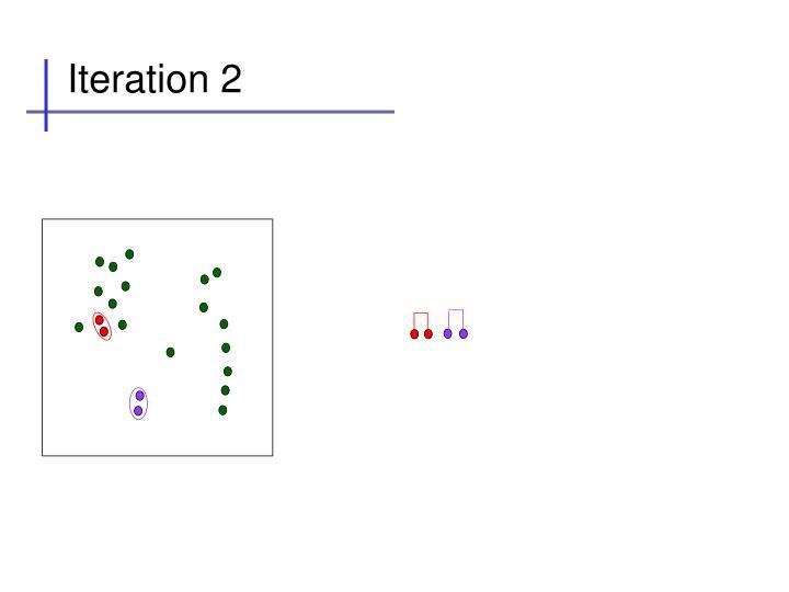 Iteration 2