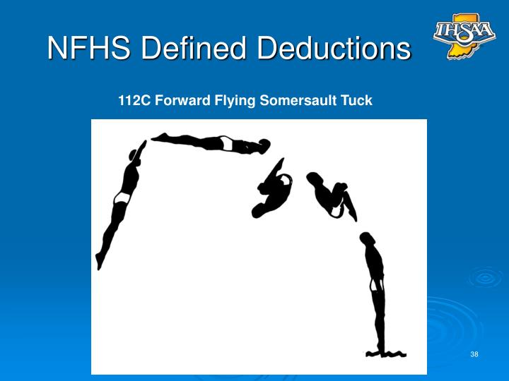 NFHS Defined Deductions