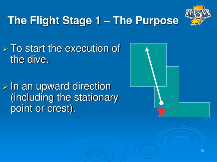 The Flight Stage 1 – The Purpose