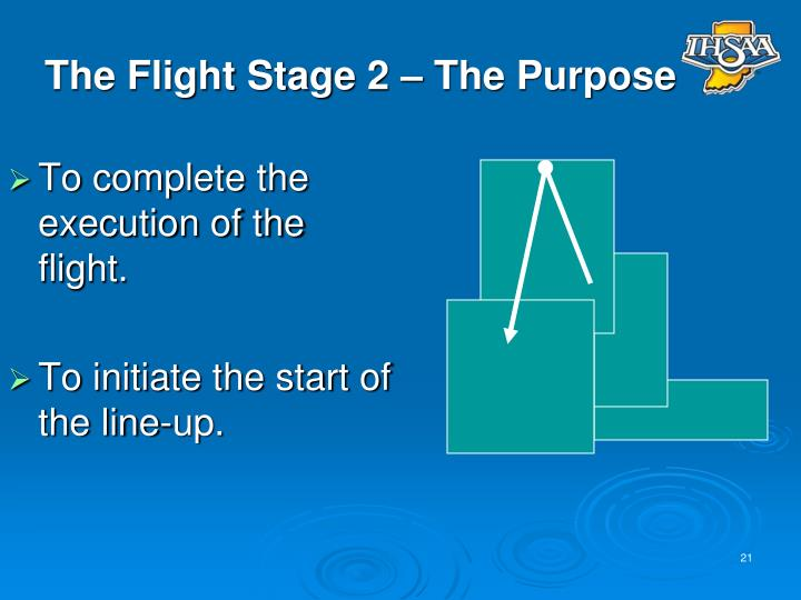 The Flight Stage 2 – The Purpose