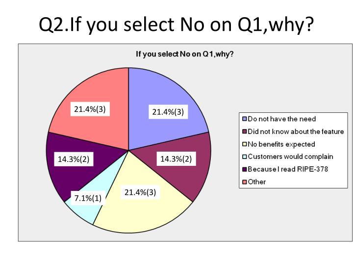 Q2.If