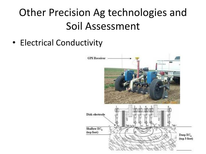 Other Precision Ag technologies and Soil Assessment