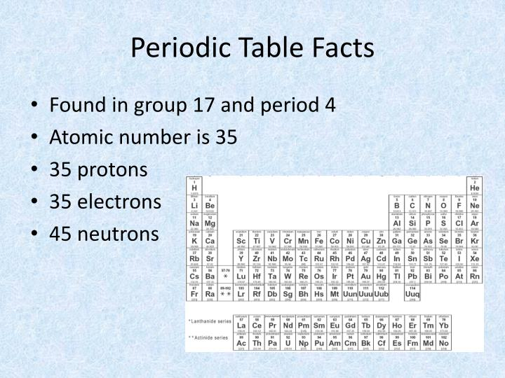 periodic table facts - Bromine Periodic Table Atomic Number
