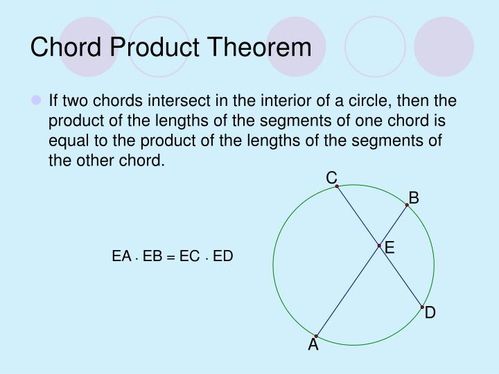Chord Product Theorem