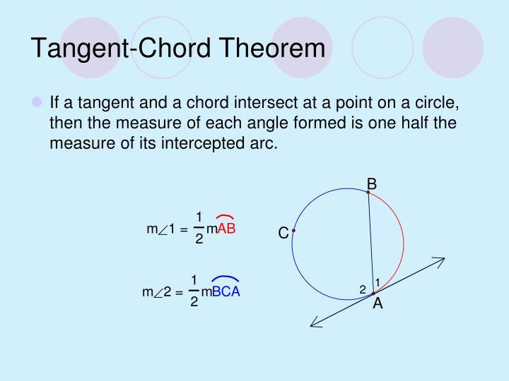 Tangent chord theorem