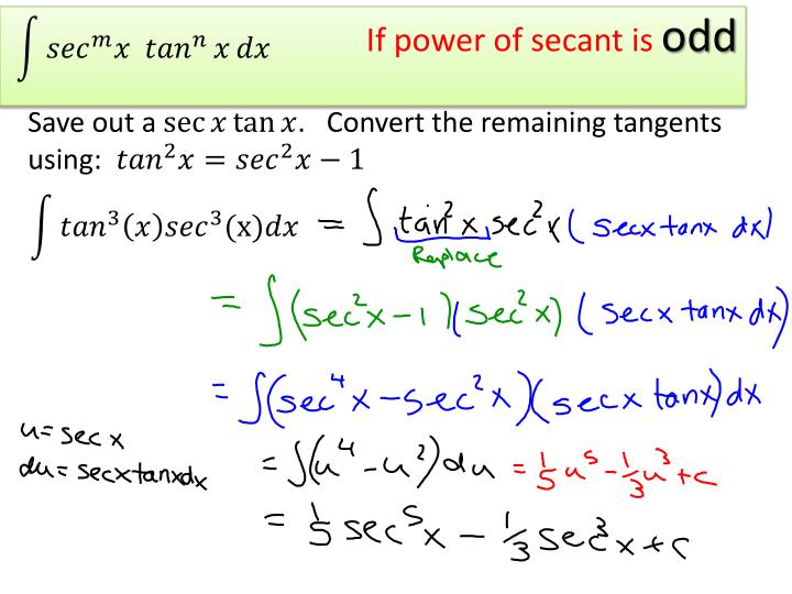 If power of secant is