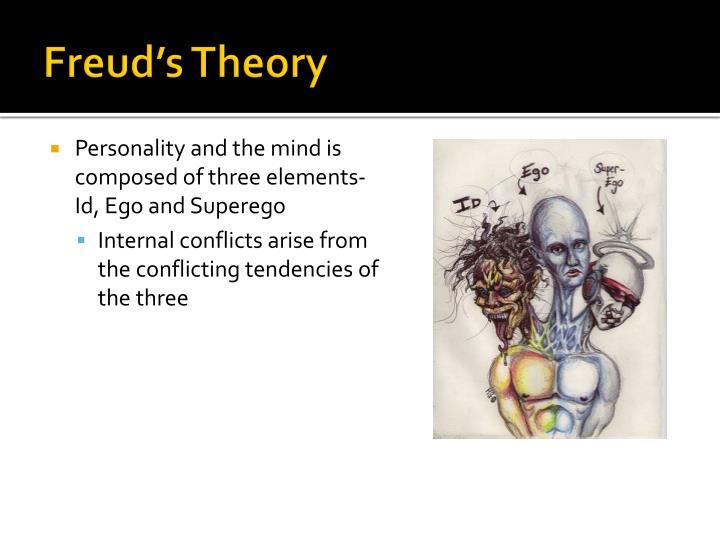 Freud's Theory