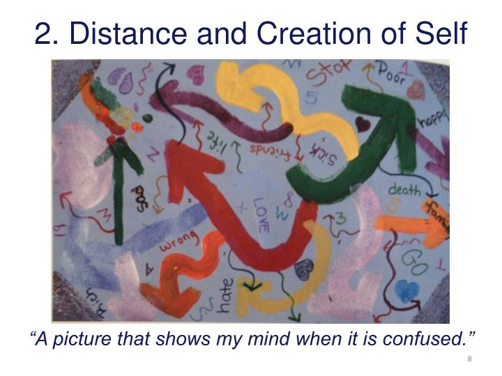 2. Distance and Creation of Self