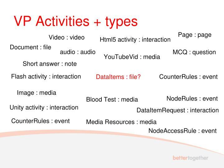 VP Activities + types