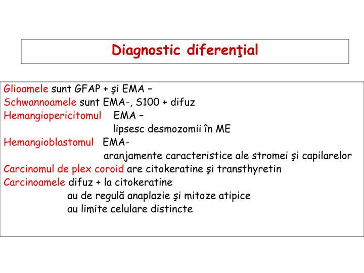Diagnostic diferen