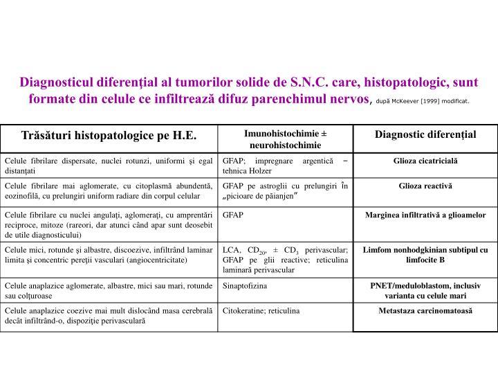 Diagnosticul diferenţial al tumorilor solide de S.N.C. care, histopatologic, sunt formate din celule ce infiltrează difuz parenchimul nervos