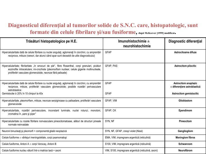 Diagnosticul diferenţial al tumorilor solide de S.N.C. care, histopatologic, sunt formate din celule fibrilare şi/sau fusiforme