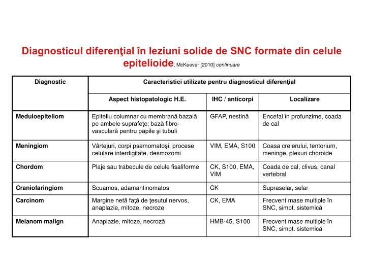 Diagnosticul diferenţial în leziuni solide de SNC formate din celule epitelioide