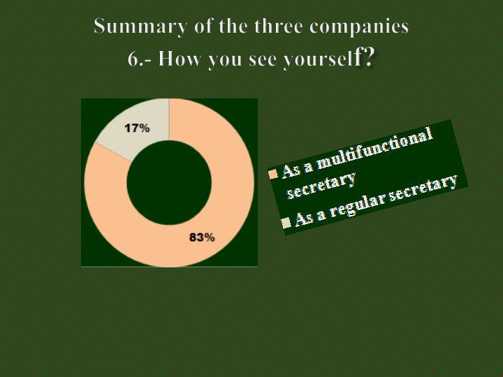 Summary of the three companies