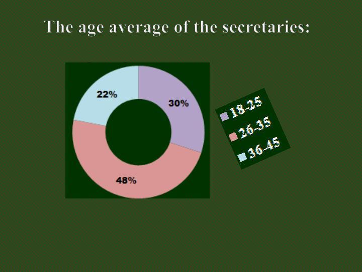 The age average of the secretaries:
