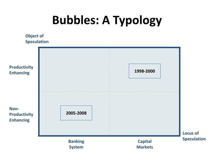 Bubbles a typology