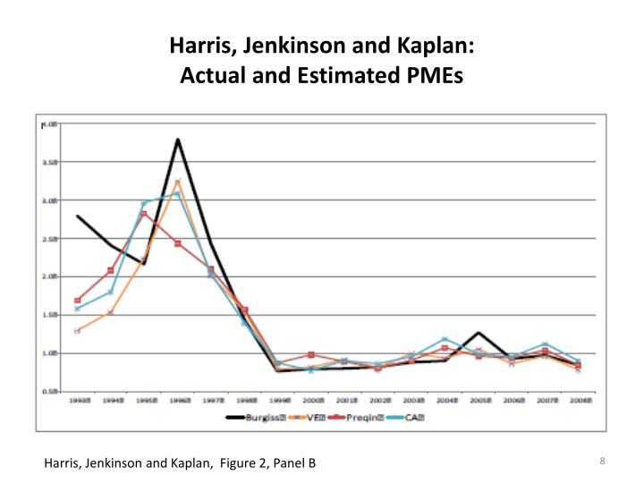 Harris, Jenkinson and Kaplan: