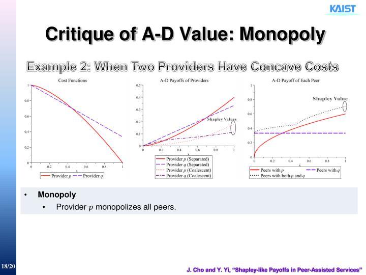 Critique of A-D Value: Monopoly