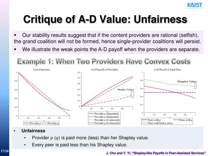 Critique of A-D Value: Unfairness